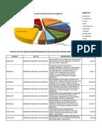 Copia de Obras Por Impuestoo1