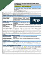 Catalogo de productos de estandar de naciones unidas