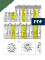 Program Excel LDM