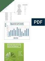 Final 2 Excel Graphs