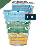 Anthony Robbins Optimization Worksheet
