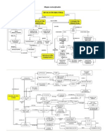 Mapas conceptuales - Historia de la Revolución Industrial