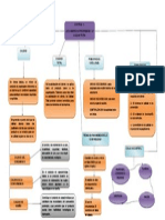 Mapa Conceptual . Capitulo 1