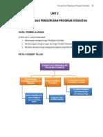 Unit 2 Konsep Asas Pengurusan Program Kesihatan