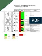 stratigrafi daerah tanjung enim.pdf