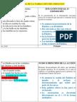 Estructura de La Narración Del Prologo