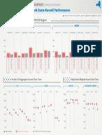 NY Overall Performance 2013-14