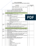 231912602 1 PMKP Ceklist Dokumen Docx