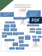 Algoritma Penatalaksanaan Perdarahan Post Partum Dan Ht