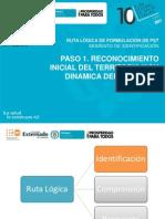 Paso 1. Identificacion. Reconocimiento Inicial Del Territorio y Su Dinámica Demográfica.