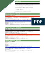 Lacrosse Level 2 - Game Summaries - 2014