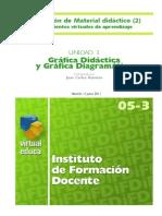 05-IFD.Unidad_3--Grafica_Didactica