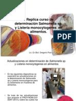 Presentacion Listeria Monocytogenes 2013 Del 6 de Agosto
