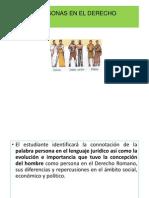 Personas en El Derecho Romano. 3