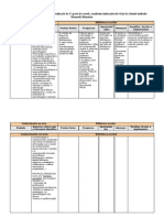 S2 T1 - Tabela-matriz_2009