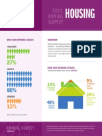 2013 Annual Survey -  Housing