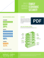 2013 Annual Survey - Family Economic Security