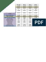 Mepp Project Final Data Sheet