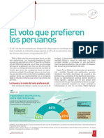 El voto que prefieren los peruanos