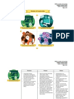 modes-of-organization.pdf