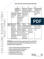 excellent reader strategies project - rubric
