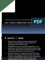 Inti Toyota Production System