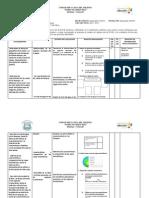 Planificacion Diagnostico 2014 de Ciencias Naturales