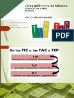 TEMA 5 TICS-TAC