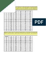 Ejemplo Control de Graficas Por Variables