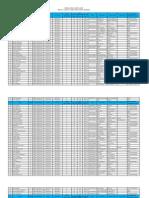 Data Siswa Dan Rekapitulasi Smp Adhi Karya 2014/2015