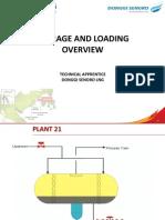 Storage and Loading Slide (Revised)