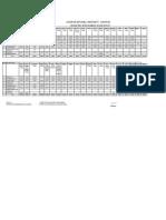 Fee Structure JNU 014 15