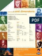 Salford Physics Units Dimensions Poster
