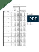 Tabel 2A Filet Trapezoidal