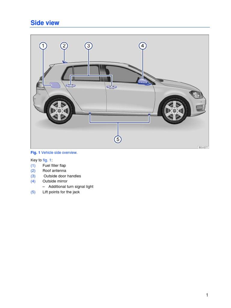 golf mk7 2014 owners manual pdf fuel economy in automobiles headlamp rh scribd com Volkswagen 2000 Manual Volkswagen 2000 Manual