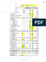 Estimate Gadawara Power Plant, NTPC