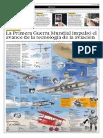 La Primera Guerra Mundial impulsó el avance de la tecnología de la aviación.pdf