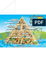 Vegan Food Pyramid (en Español)