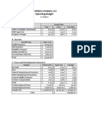 Streetplus - Operating Budget Worksheet