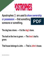 Of Apostrophes