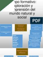 Campo formativo Exploración y comprensión del mundo natural y social.pptx