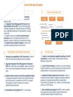Poster Capabilities With ADP With QR Code 1