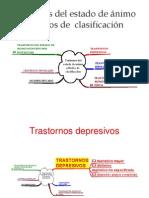 Tratornos Del Estado de Ánimo Criterios de Clasificación