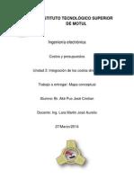 mapa unidad3