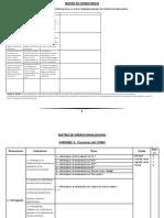 Matriz de Operacionalizacion 3 Funciones Del Conei y La Gestion Administrat (o)