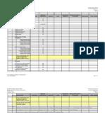 K115 Part II Sch a Total Price Summary