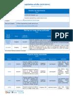 Legislativo Al Día (12.9.2014)