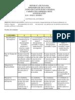 instrumentos de evaluacin de entre pares 2