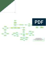 WEB 2.0 - La importancia de la Web 2.0.pdf