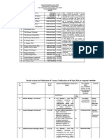 Vaccancy Notification Phase-VI 2014